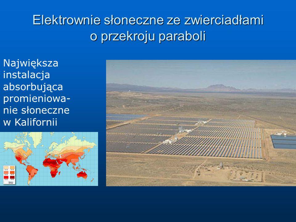 Elektrownie słoneczne ze zwierciadłami o przekroju paraboli