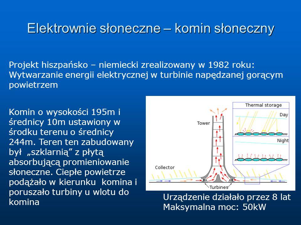 Elektrownie słoneczne – komin słoneczny