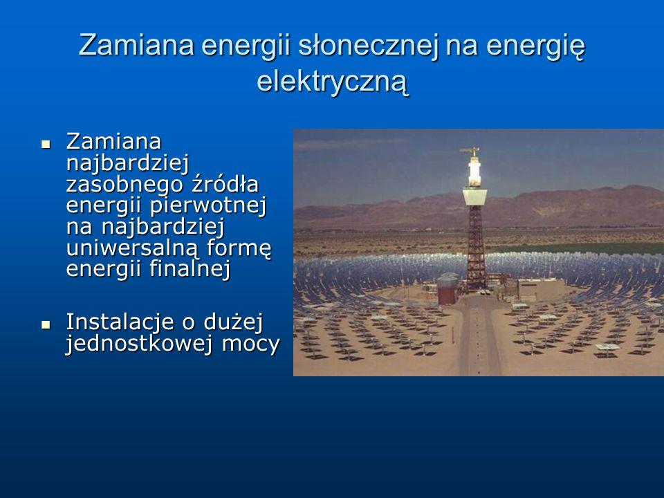 Zamiana energii słonecznej na energię elektryczną