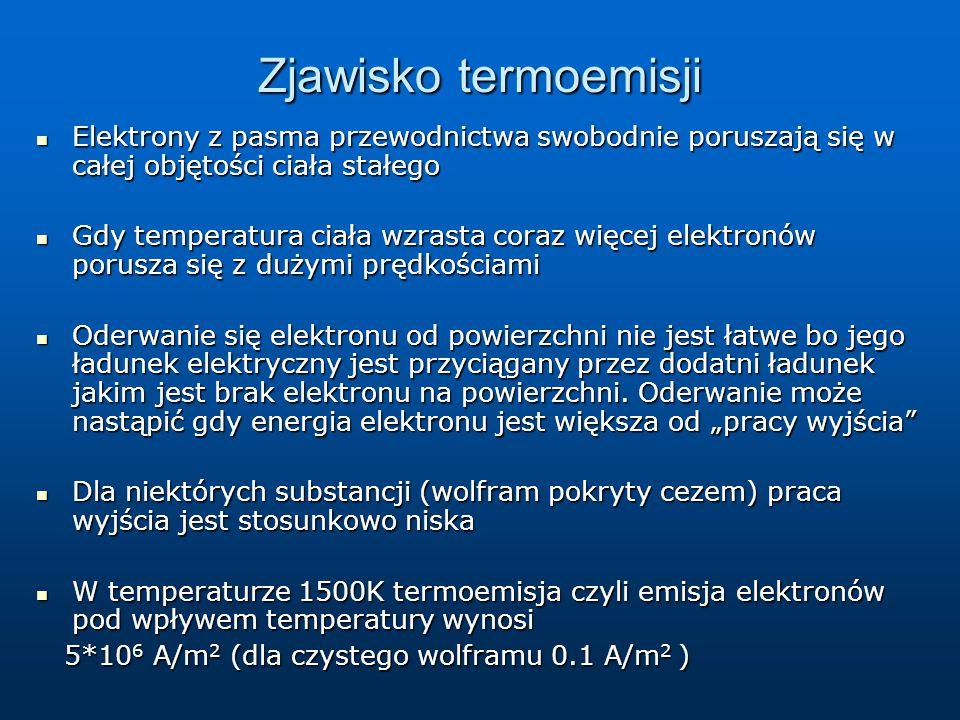 Zjawisko termoemisji Elektrony z pasma przewodnictwa swobodnie poruszają się w całej objętości ciała stałego.
