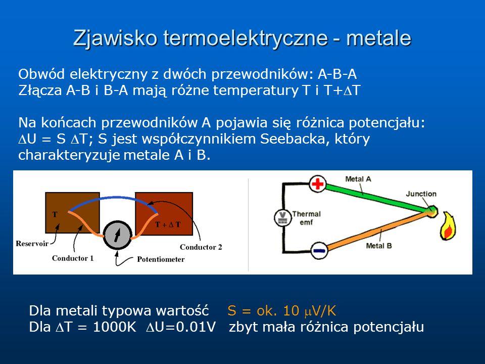 Zjawisko termoelektryczne - metale