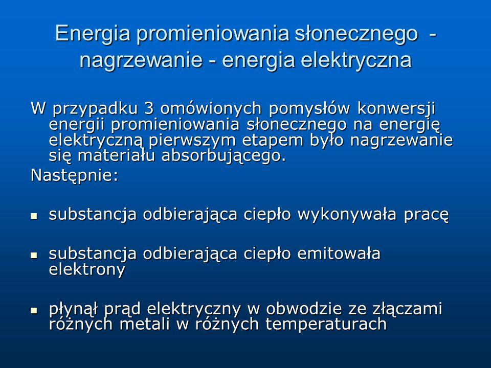 Energia promieniowania słonecznego - nagrzewanie - energia elektryczna