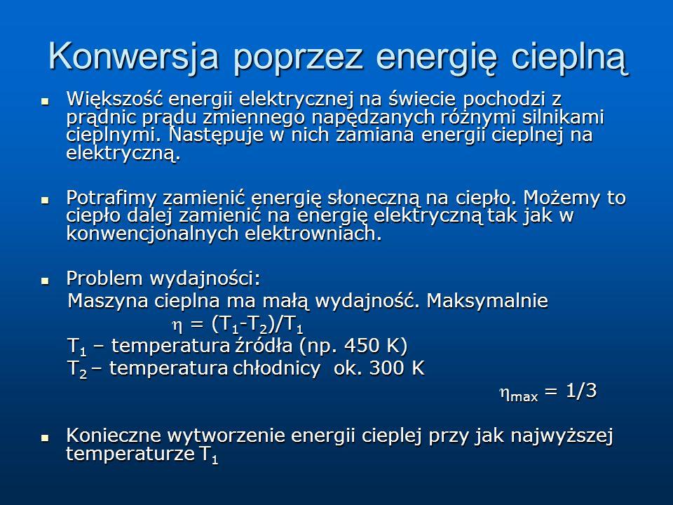 Konwersja poprzez energię cieplną