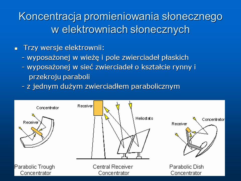 Koncentracja promieniowania słonecznego w elektrowniach słonecznych