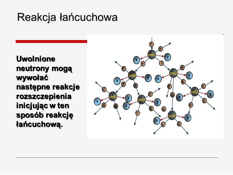 Reakcja łańcuchowa Uwolnione neutrony mogą wywołać następne reakcje rozszczepienia inicjując w ten sposób reakcję łańcuchową.