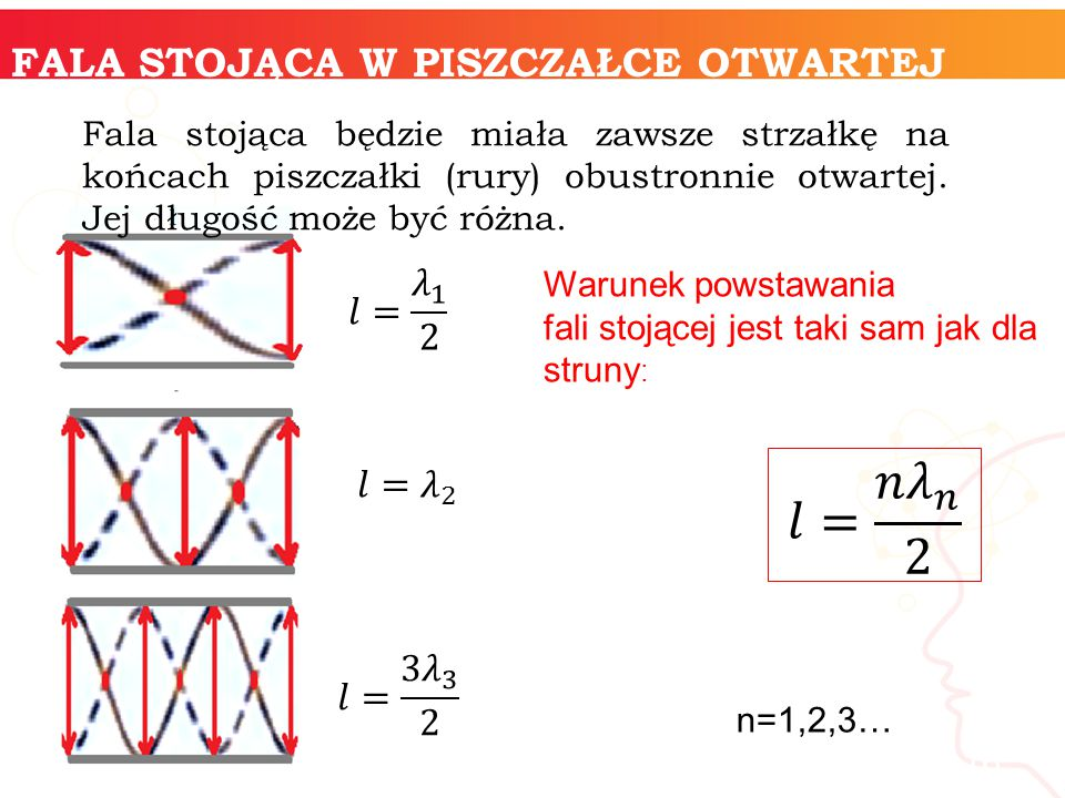 𝑙= 𝑛 𝜆 𝑛 2 FALA STOJĄCA W PISZCZAŁCE OTWARTEJ 𝑙= 𝜆 1 2 𝑙= 𝜆 2
