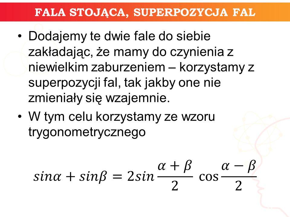 FALA STOJĄCA, SUPERPOZYCJA FAL