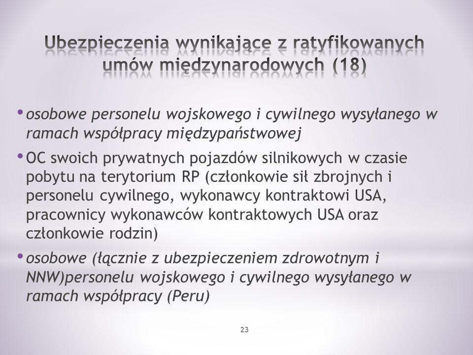 Ubezpieczenia wynikające z ratyfikowanych umów międzynarodowych (18)