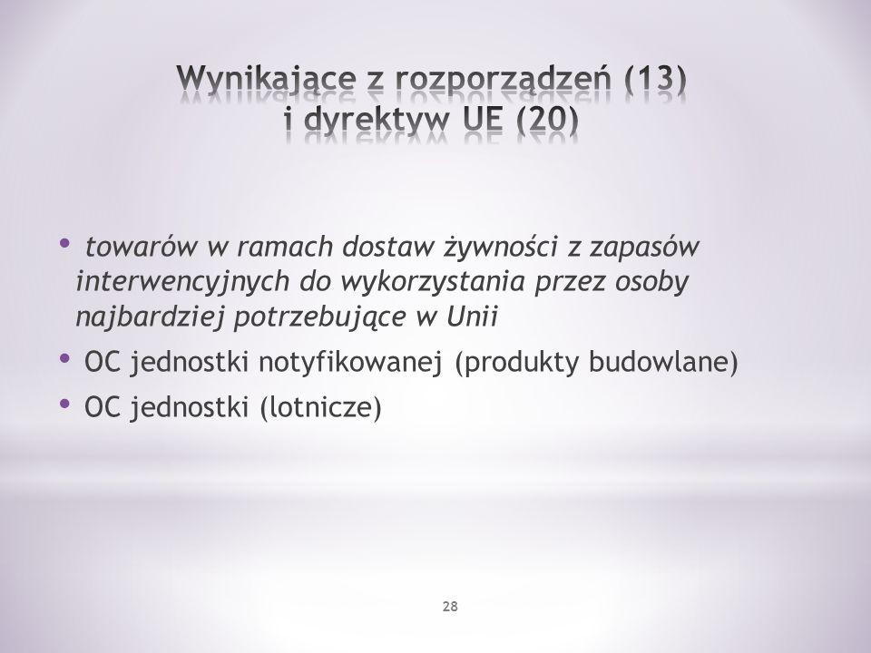 Wynikające z rozporządzeń (13) i dyrektyw UE (20)