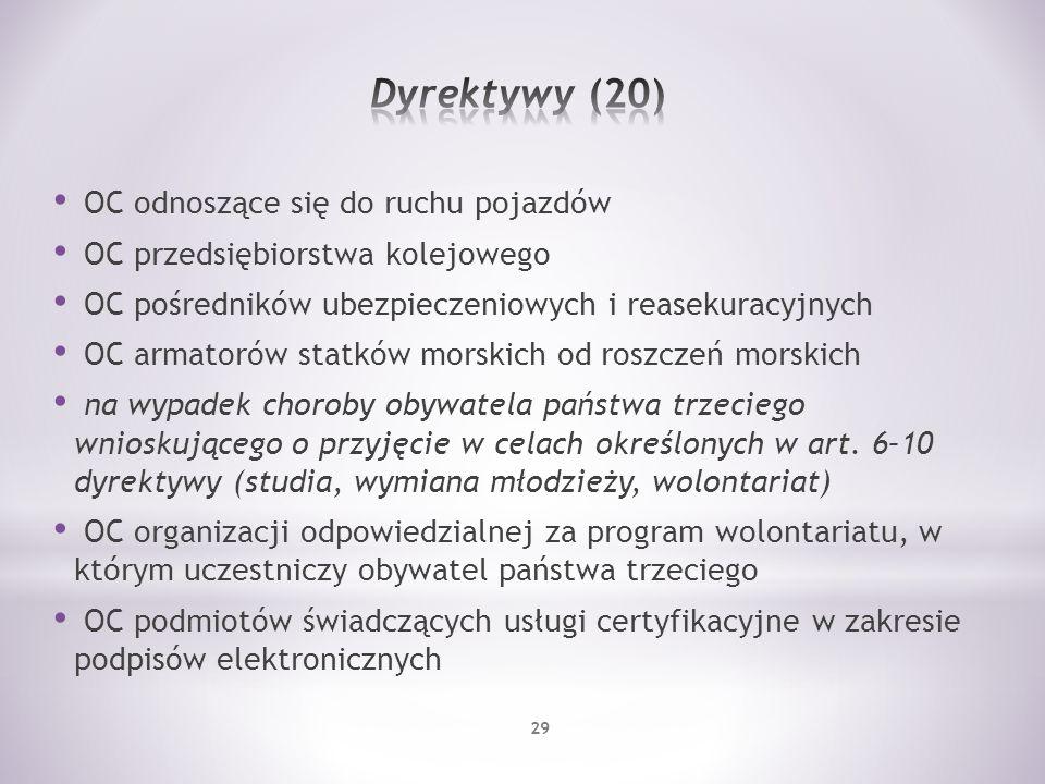 Dyrektywy (20) OC odnoszące się do ruchu pojazdów