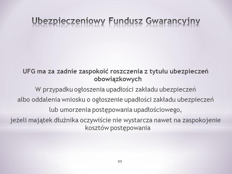 Ubezpieczeniowy Fundusz Gwarancyjny