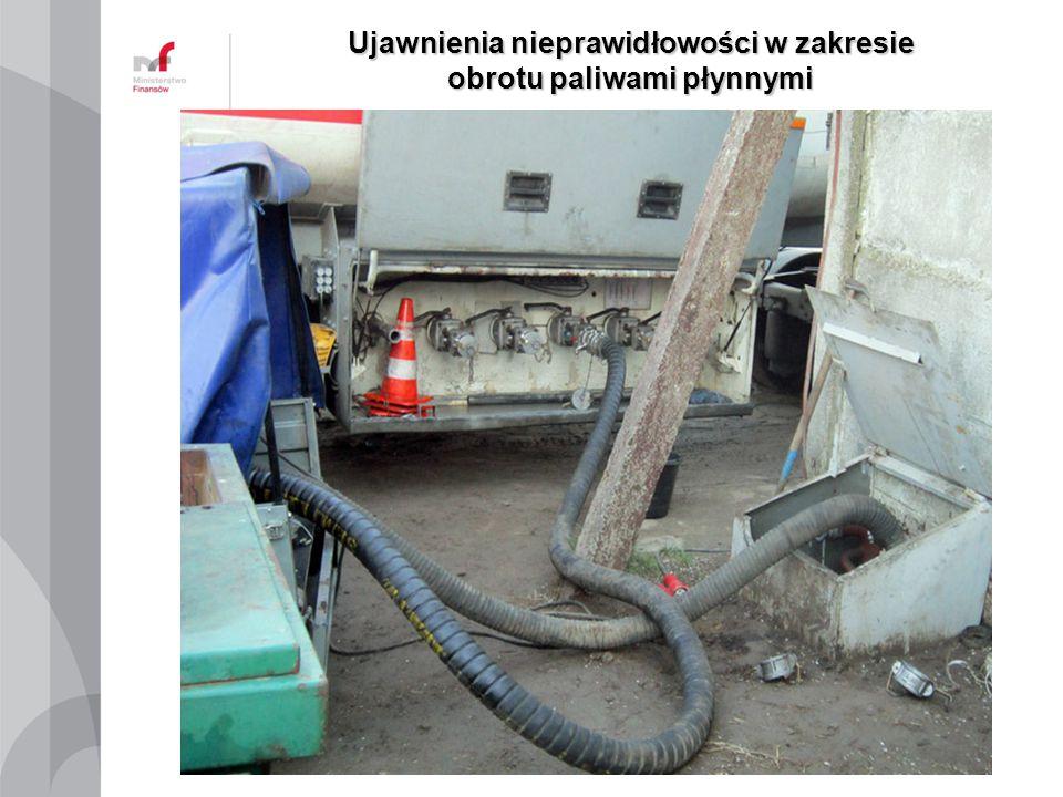 Ujawnienia nieprawidłowości w zakresie obrotu paliwami płynnymi