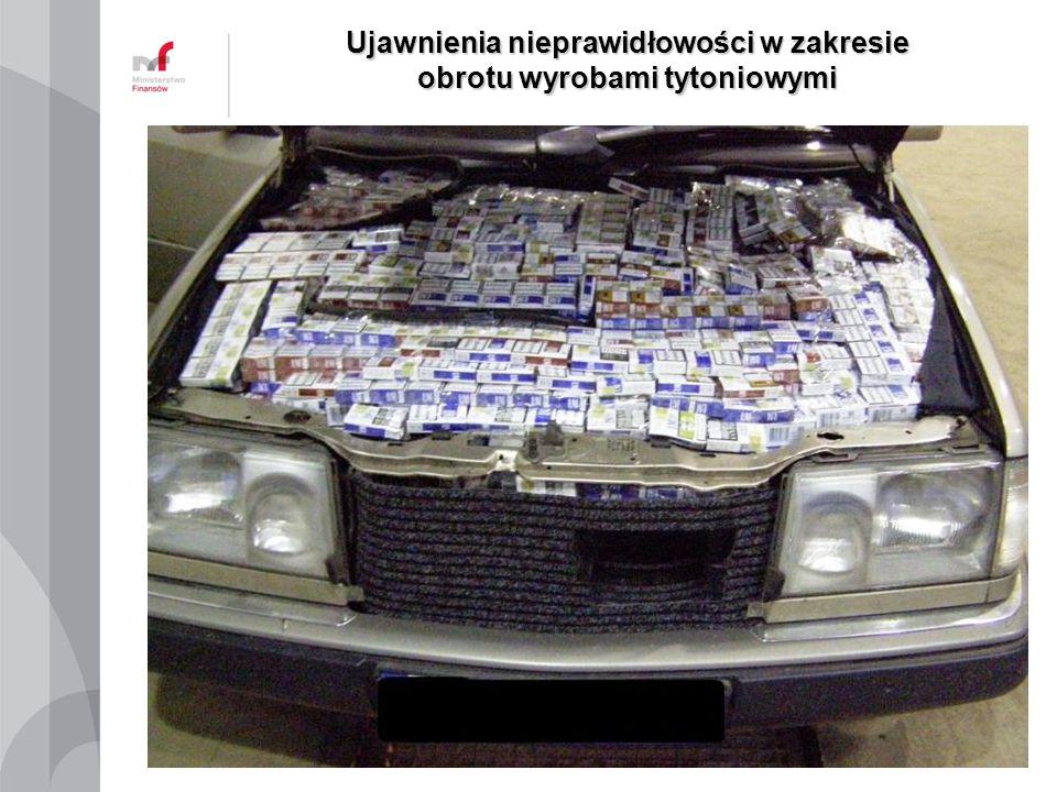 Ujawnienia nieprawidłowości w zakresie obrotu wyrobami tytoniowymi