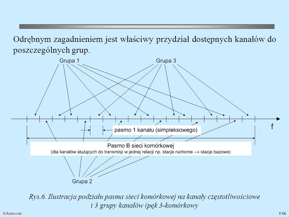 Rys.7. Sieć radiokomunikacji komórkowej i jej współpraca z sieciami zewnętrznymi