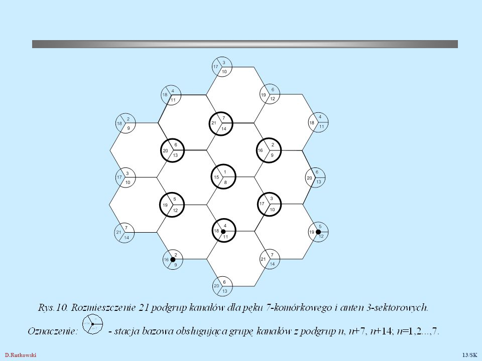Rys.11. Przykład rozmieszczenia komórek w obszarze miejskim i jego otoczeniu.