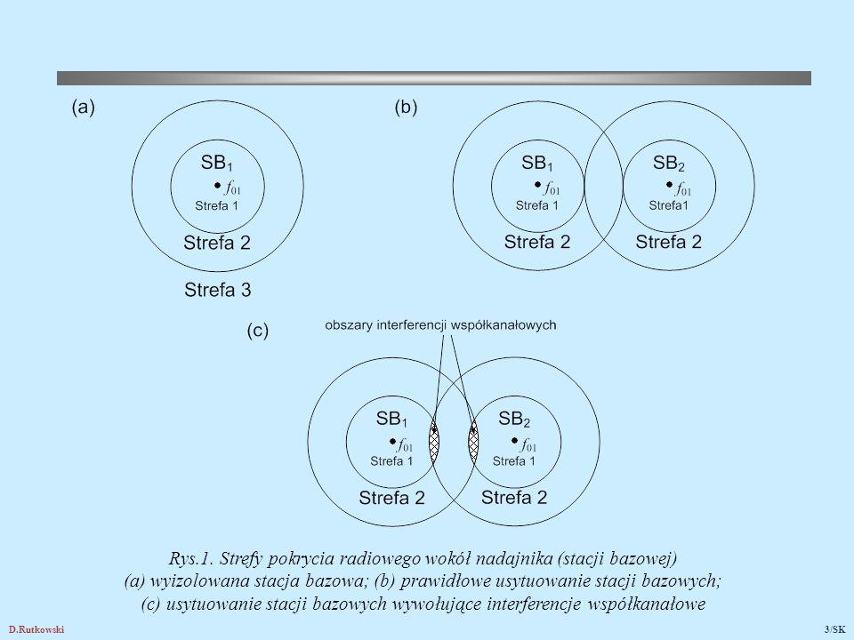 Jeśli strefa 1 nadajnika SB1 znajdzie się w strefie 2 nadajnika SB2, to odbiór w strefie 1 sygnałów nadajnika SB1 będzie zakłócany sygnałami nadajnika SB2, tzn. będą występowały tzw. interferencje współkanałowe.