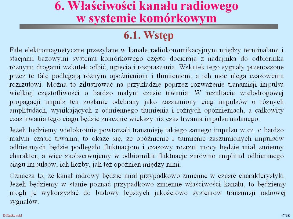 Rys. 25. Przykład rozkładu mocy odebranego impulsu w. cz