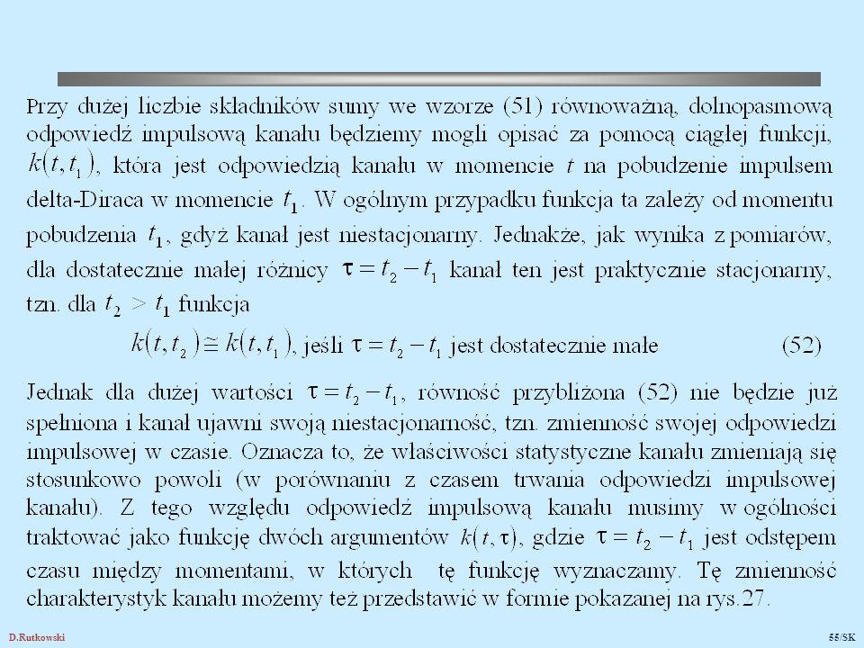 Rys.27. Ilustracja powolnej zmienności modułu odpowiedzi impulsowej kanału