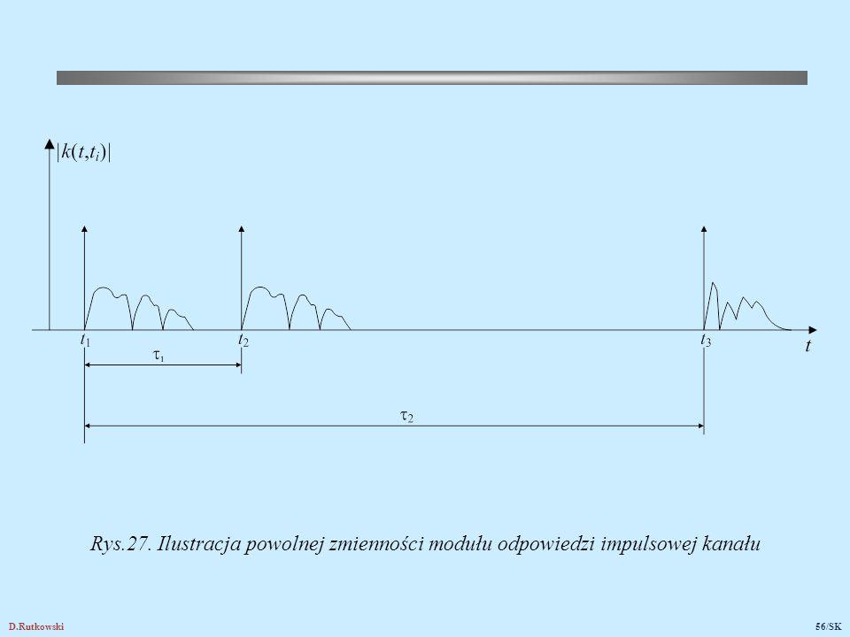 Rys.28. Ilustracja zmienności modułu odpowiedzi impulsowej kanału niestacjonarnego