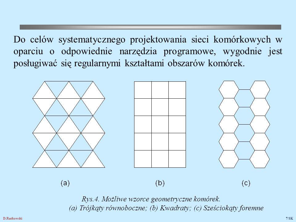 (a) K = 3, (b) K = 4, (c) K=7, (d) K = 12