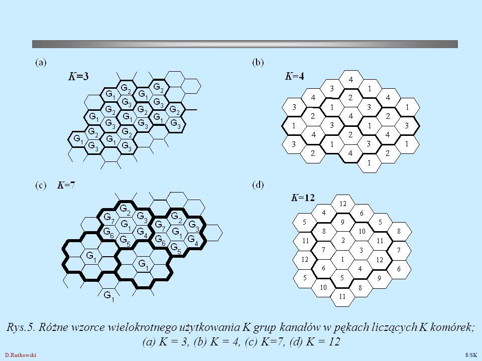 i 3 grupy kanałów (pęk 3-komórkowy