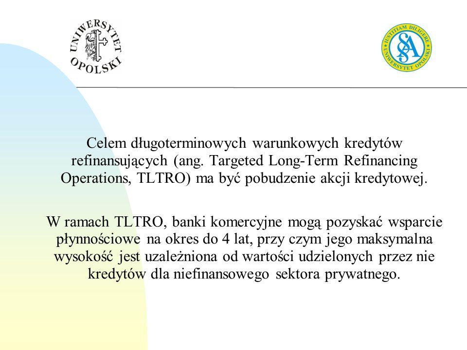 Celem długoterminowych warunkowych kredytów refinansujących (ang