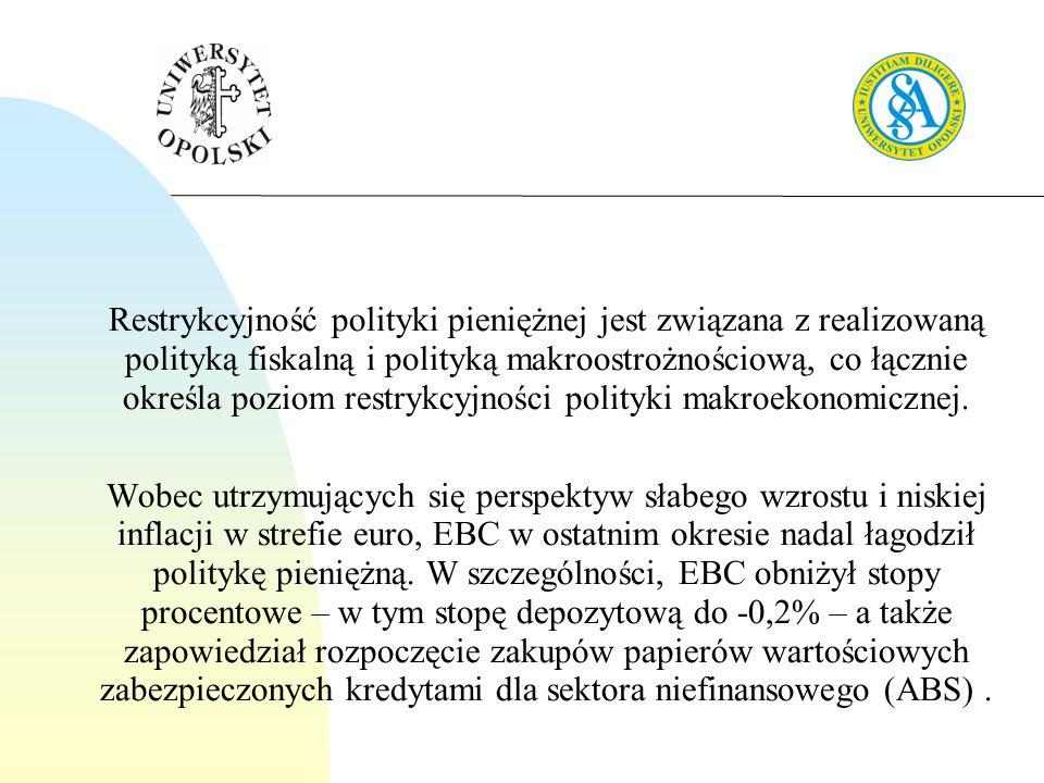Restrykcyjność polityki pieniężnej jest związana z realizowaną polityką fiskalną i polityką makroostrożnościową, co łącznie określa poziom restrykcyjności polityki makroekonomicznej.