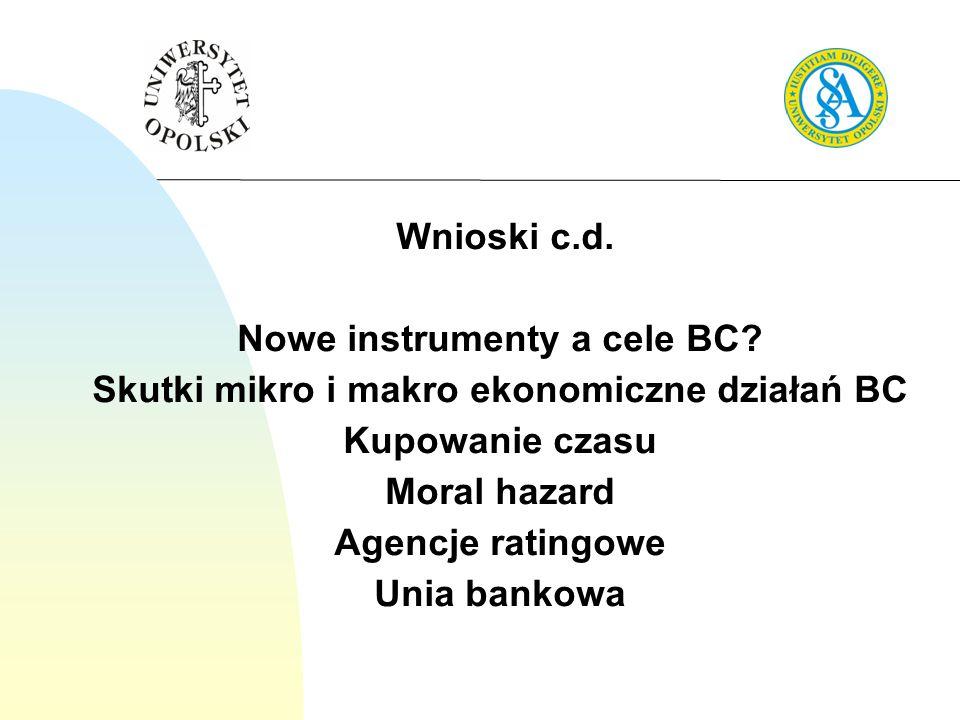 Nowe instrumenty a cele BC