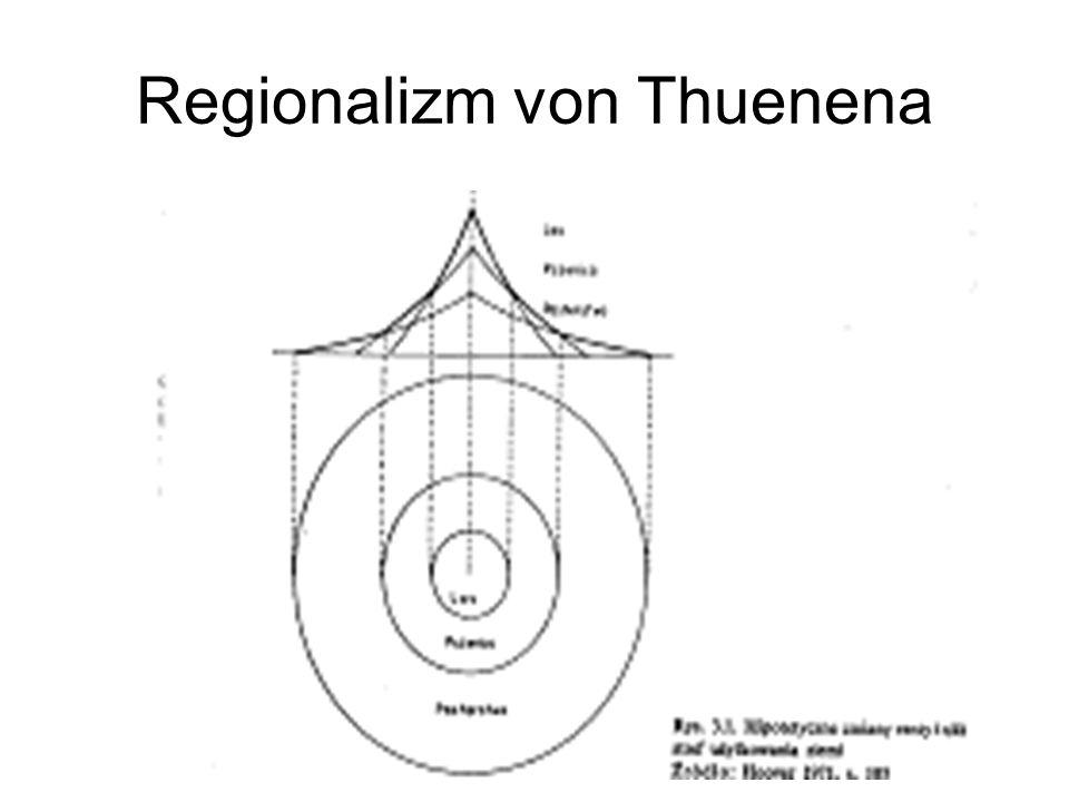 Regionalizm von Thuenena