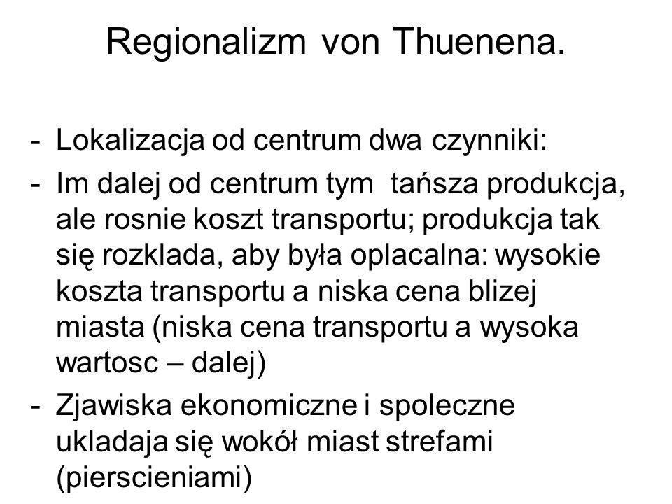 Regionalizm von Thuenena.