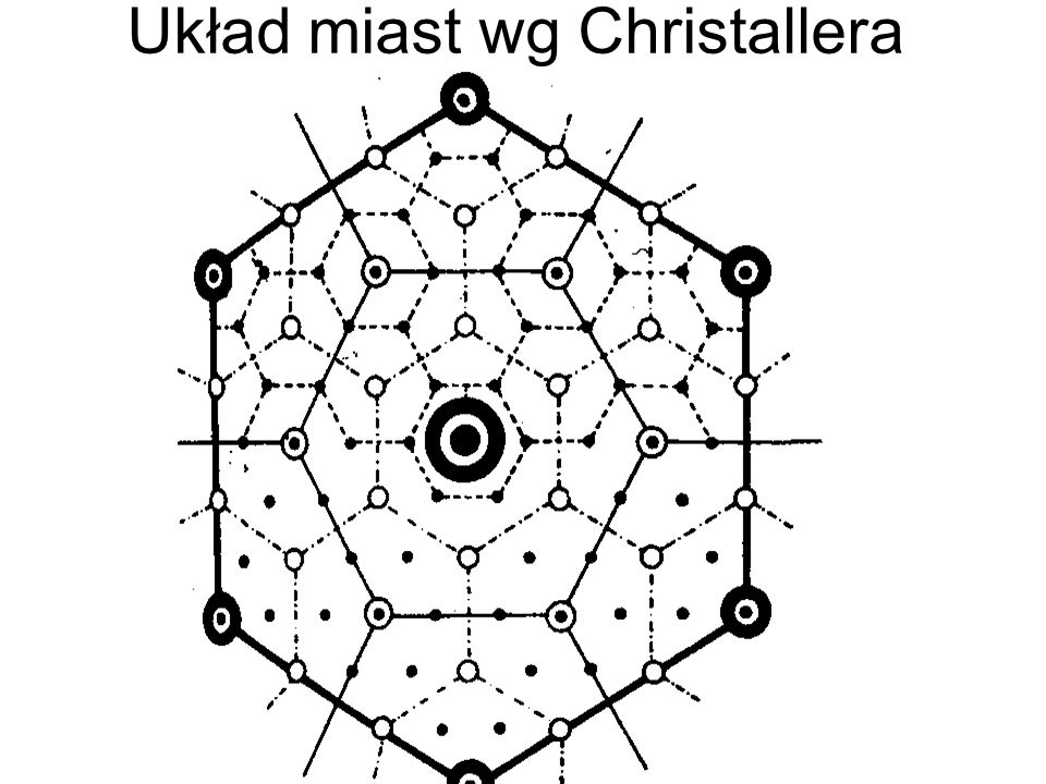 Układ miast wg Christallera
