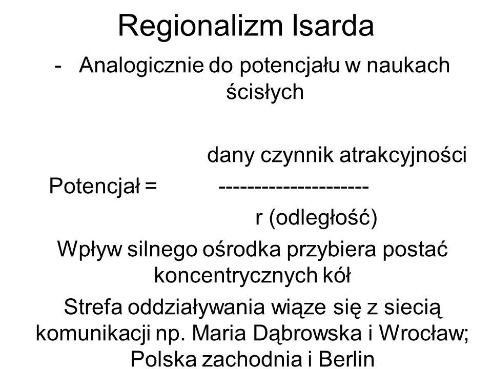 Regionalizm Isarda Analogicznie do potencjału w naukach ścisłych