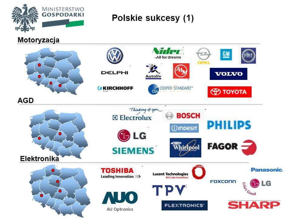 Polskie sukcesy (1) Motoryzacja AGD Elektronika