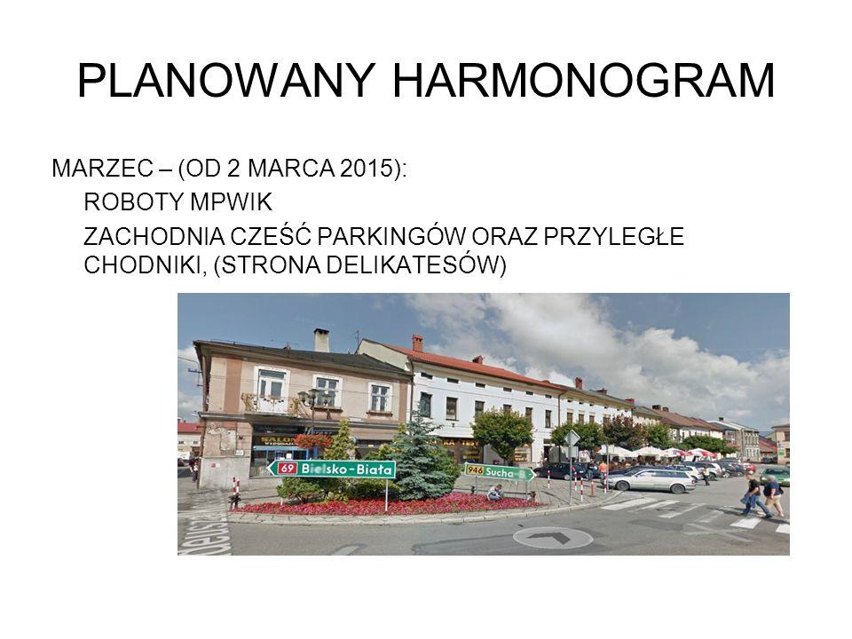 PLANOWANY HARMONOGRAM