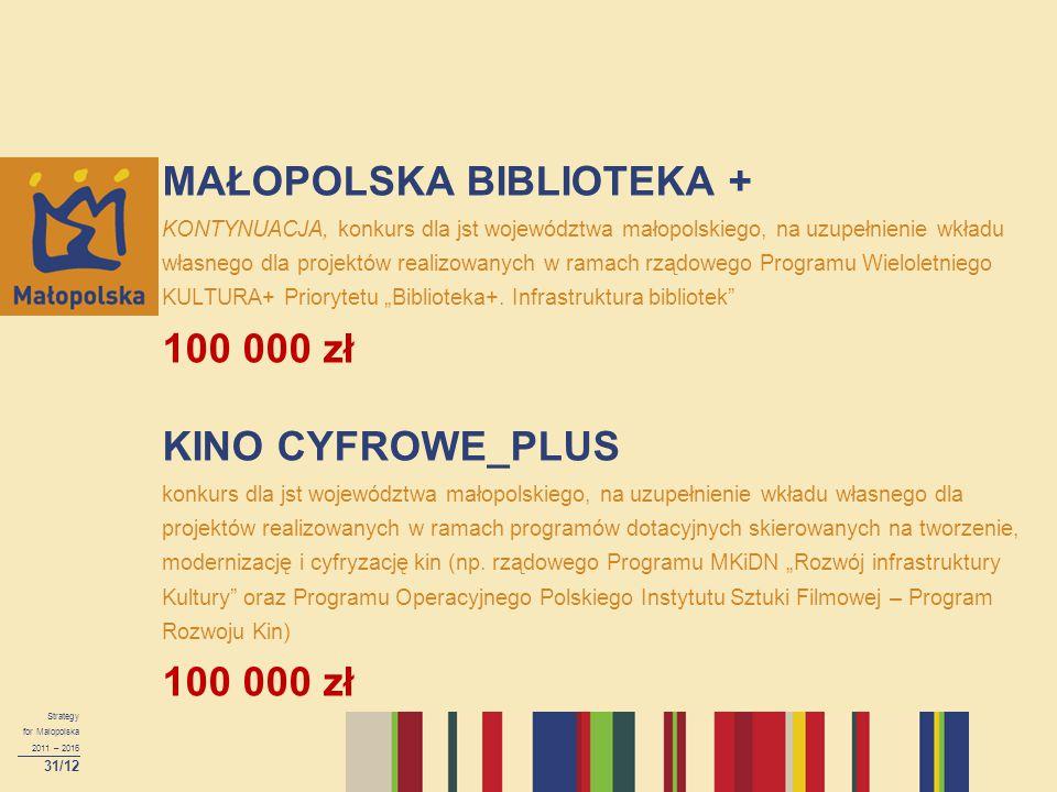 """MAŁOPOLSKA BIBLIOTEKA + KONTYNUACJA, konkurs dla jst województwa małopolskiego, na uzupełnienie wkładu własnego dla projektów realizowanych w ramach rządowego Programu Wieloletniego KULTURA+ Priorytetu """"Biblioteka+. Infrastruktura bibliotek 100 000 zł KINO CYFROWE_PLUS konkurs dla jst województwa małopolskiego, na uzupełnienie wkładu własnego dla projektów realizowanych w ramach programów dotacyjnych skierowanych na tworzenie, modernizację i cyfryzację kin (np. rządowego Programu MKiDN """"Rozwój infrastruktury Kultury oraz Programu Operacyjnego Polskiego Instytutu Sztuki Filmowej – Program Rozwoju Kin) 100 000 zł"""