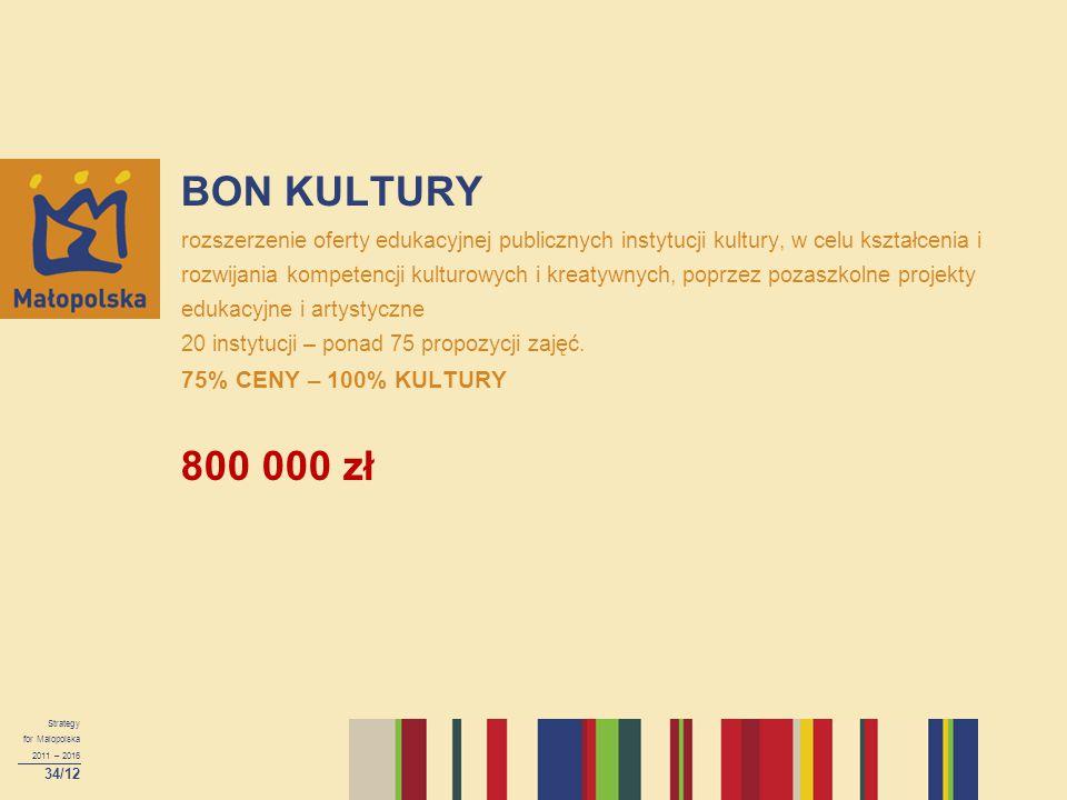 BON KULTURY rozszerzenie oferty edukacyjnej publicznych instytucji kultury, w celu kształcenia i rozwijania kompetencji kulturowych i kreatywnych, poprzez pozaszkolne projekty edukacyjne i artystyczne 20 instytucji – ponad 75 propozycji zajęć. 75% CENY – 100% KULTURY 800 000 zł