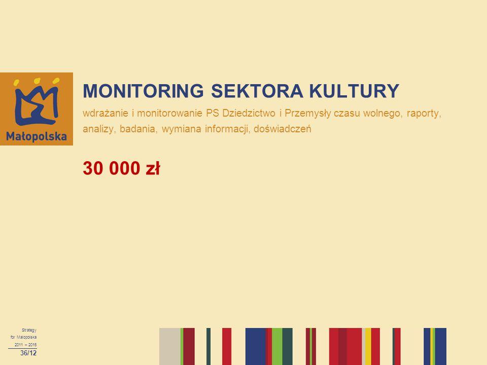 MONITORING SEKTORA KULTURY wdrażanie i monitorowanie PS Dziedzictwo i Przemysły czasu wolnego, raporty, analizy, badania, wymiana informacji, doświadczeń 30 000 zł