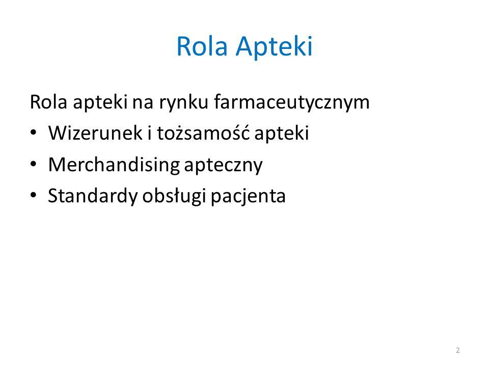 Rola Apteki Rola apteki na rynku farmaceutycznym