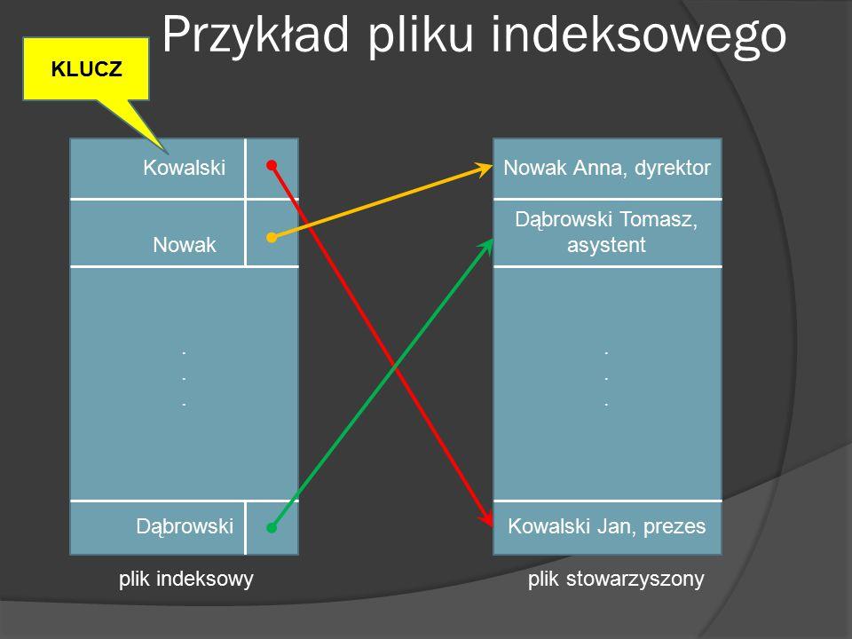 Przykład pliku indeksowego