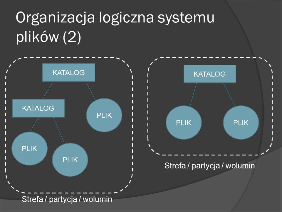 Organizacja logiczna systemu plików (2)