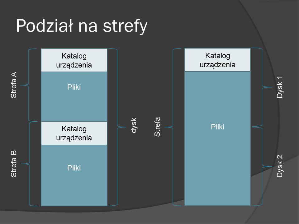 Podział na strefy Katalog urządzenia Katalog urządzenia Strefa A Pliki