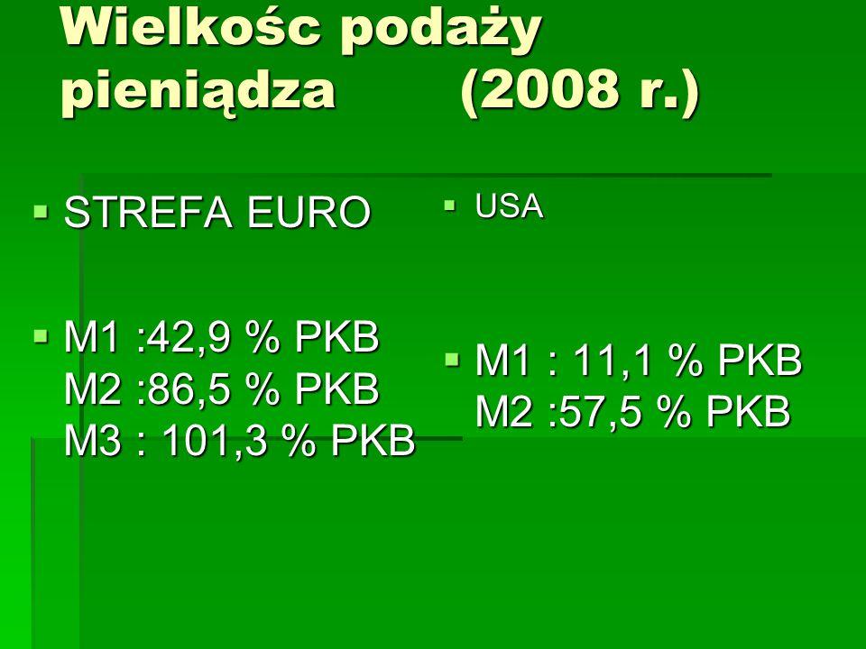 Wielkośc podaży pieniądza (2008 r.)