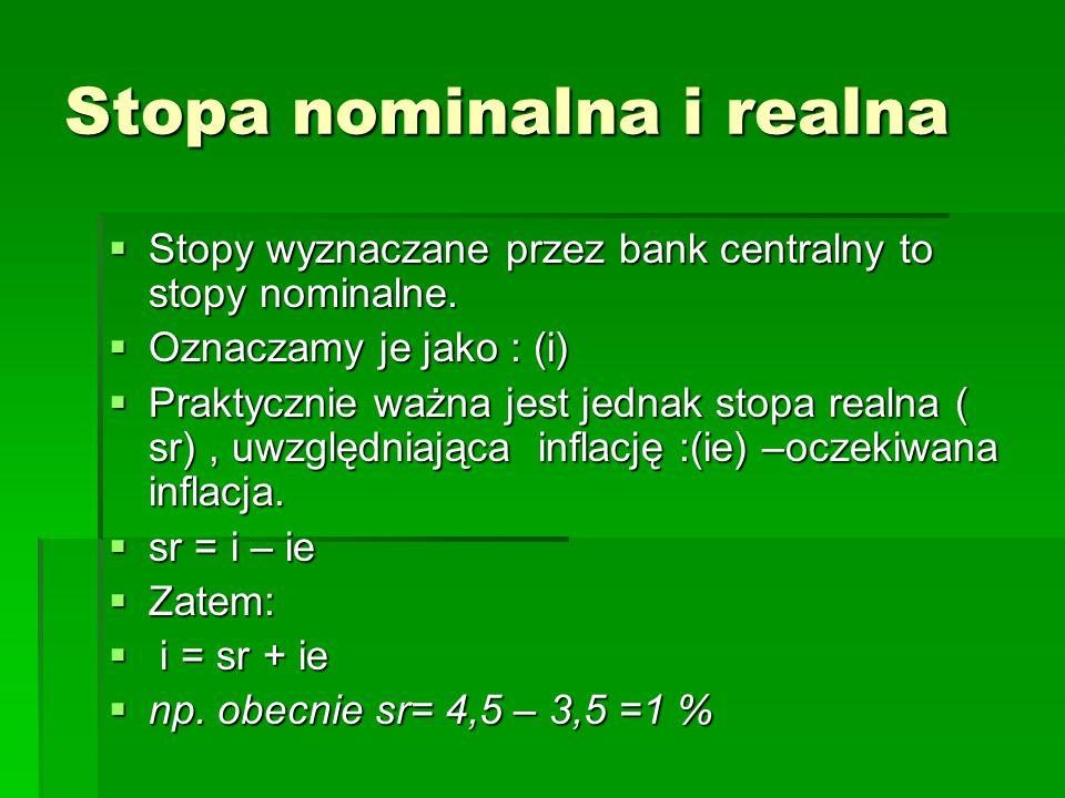 Stopa nominalna i realna