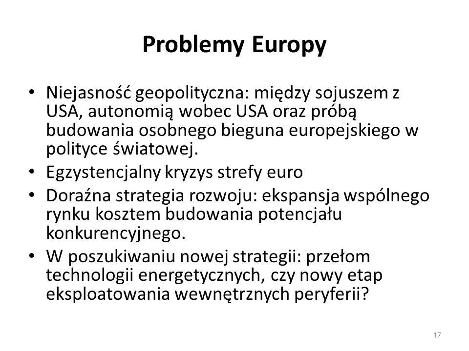 Problemy Europy