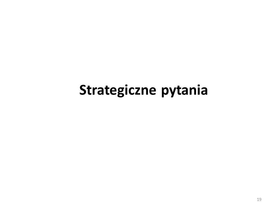 Strategiczne pytania
