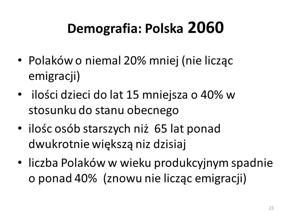Demografia: Polska 2060 Polaków o niemal 20% mniej (nie licząc emigracji) ilości dzieci do lat 15 mniejsza o 40% w stosunku do stanu obecnego.