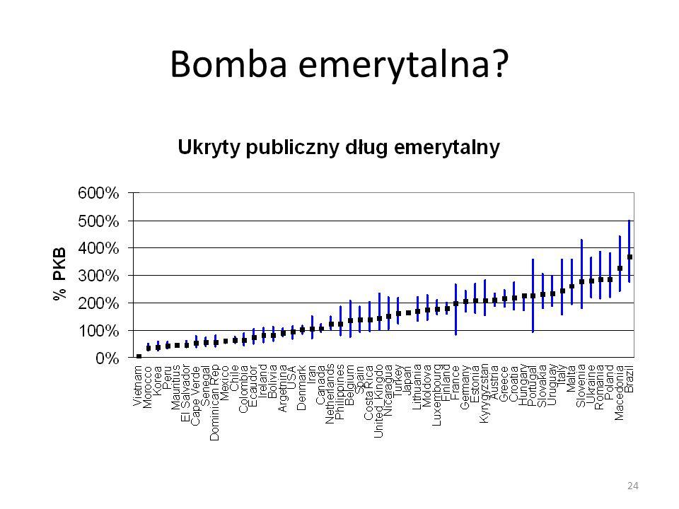 Bomba emerytalna