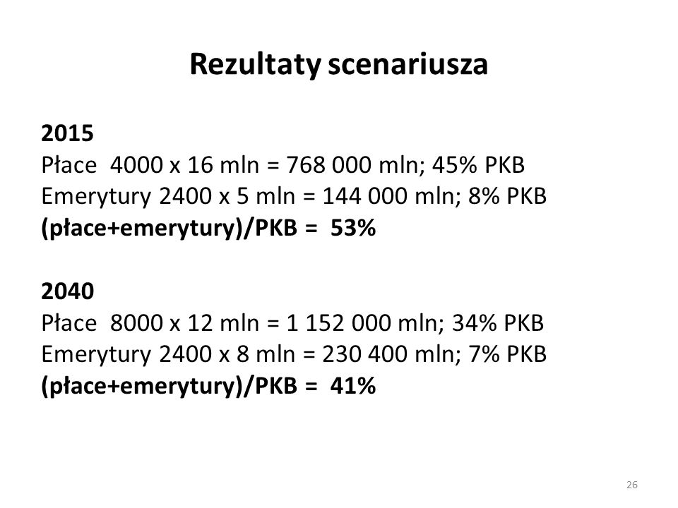 Rezultaty scenariusza