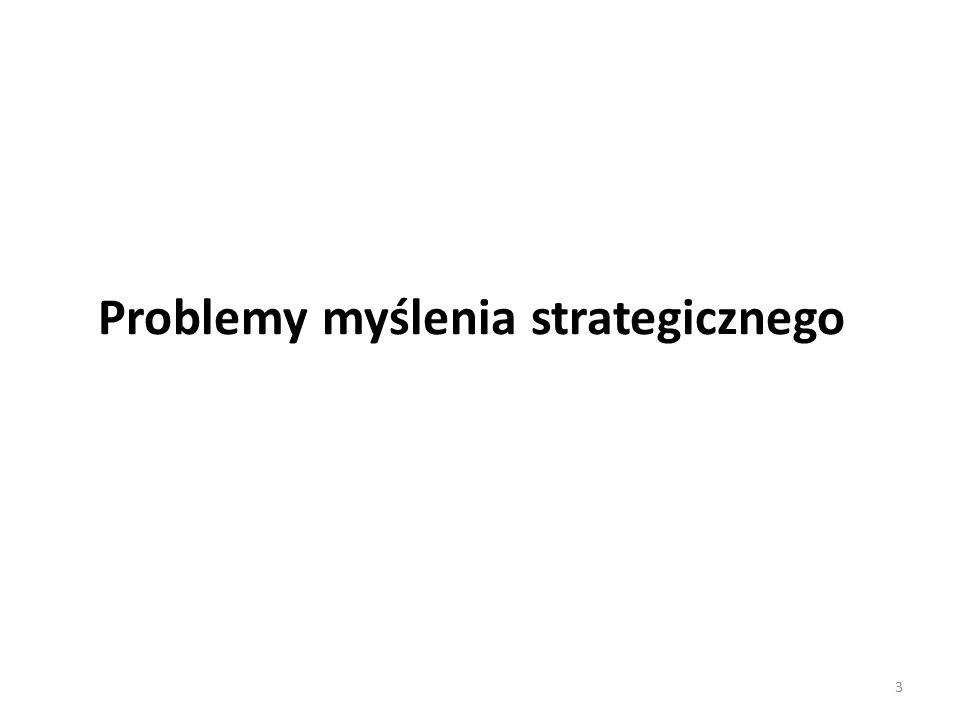 Problemy myślenia strategicznego