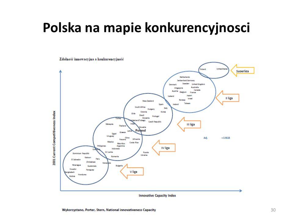 Polska na mapie konkurencyjnosci